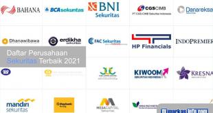 Perusahaan Sekuritas Terbaik 2021