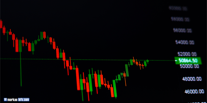 live forex charts