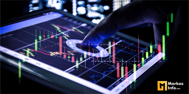 Simulated Forex Trading